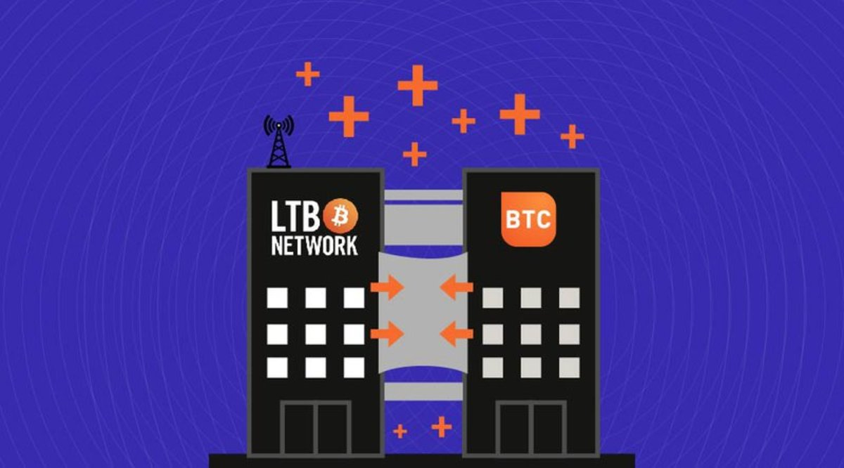 Startups - LTB Podcast Network Acquired by BTC Media