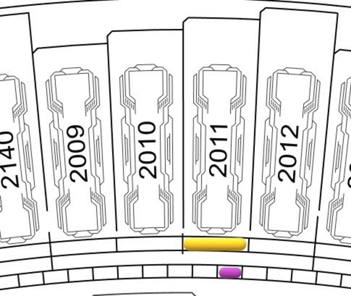 Yellow tracks calendar years, purple tracks difficulty adjustments.