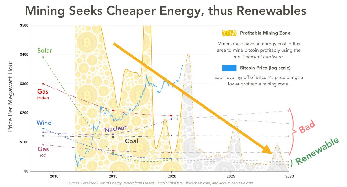 mining-efficiency-march-1