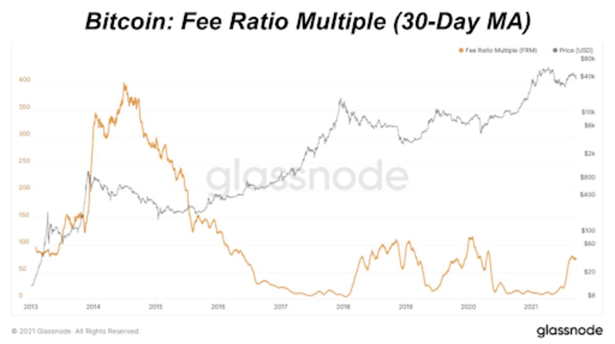 La capacidad del canal público en la red Bitcoin Lightning continúa explotando, alcanzando otro máximo histórico de 2.738 bitcoins.