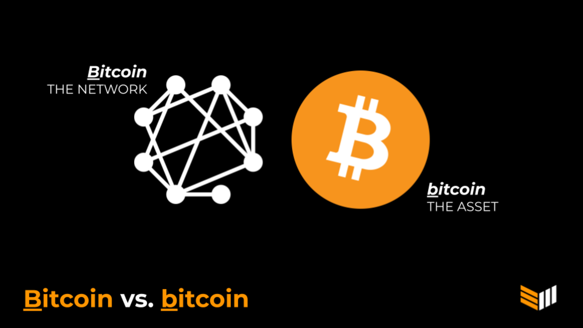 Bitcoin is both a digital asset and an open source software network. We capitalize the B in Bitcoin when referencing the network and use a small b to mean the digital asset, the cryptocurrency itself.