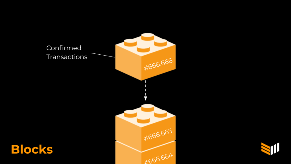 The Bitcoin blockchain uses a system called proof of work to create blocks using complex computations, which is what people mean when they say cryptocurrency mining with regards to bitcoin.
