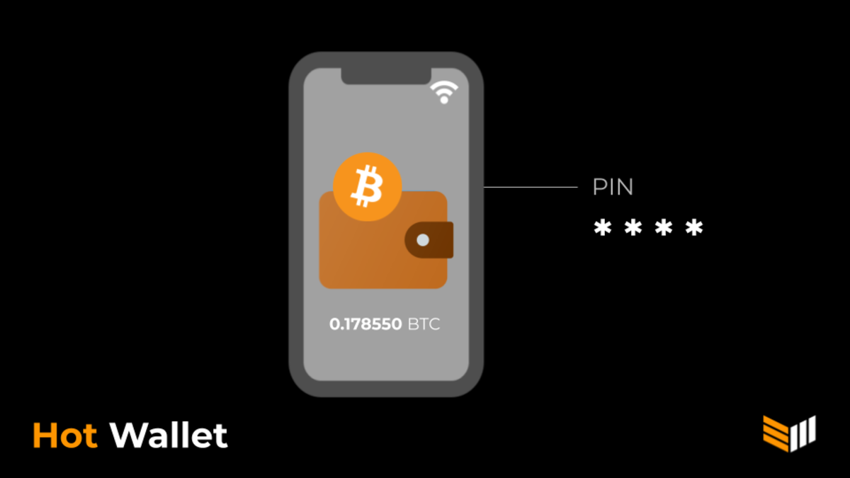 Mobile wallet apps and exchange accounts are sometimes called hot wallets because they are connected to the internet. They are generally considered less secure than hardware bitcoin wallets or other options that are offline.