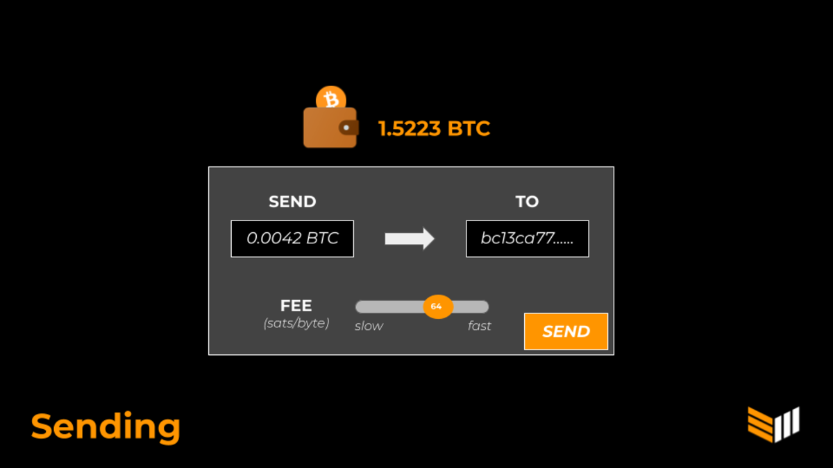Sending bitcoin is easy using a bitcoin wallet in a peer to peer transfer.