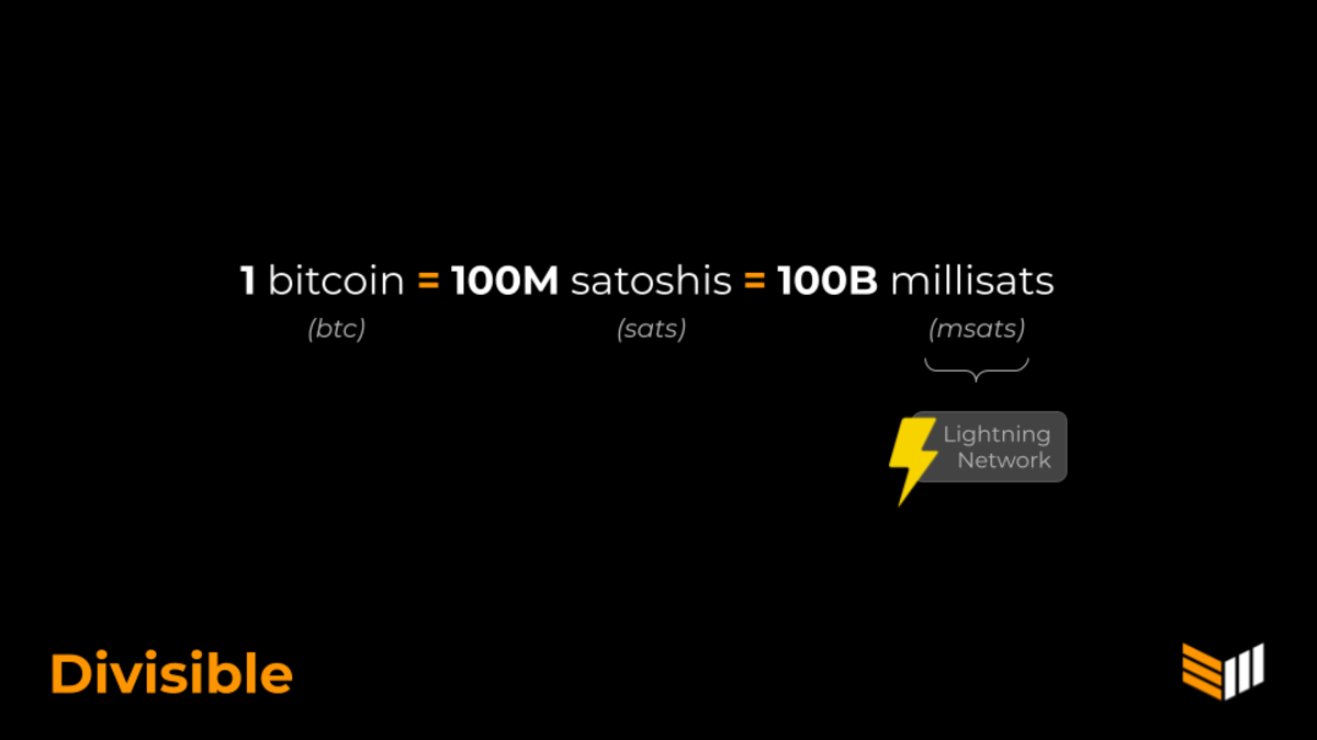 You can buy a fraction of a bitcoin and those fractions are called satoshis.