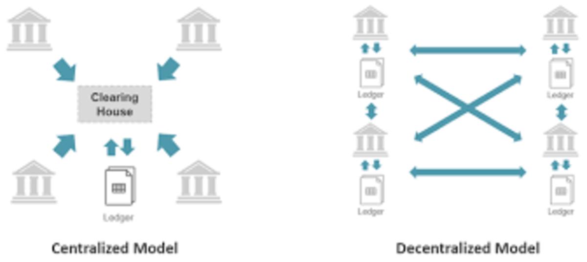 decentralized ledgers