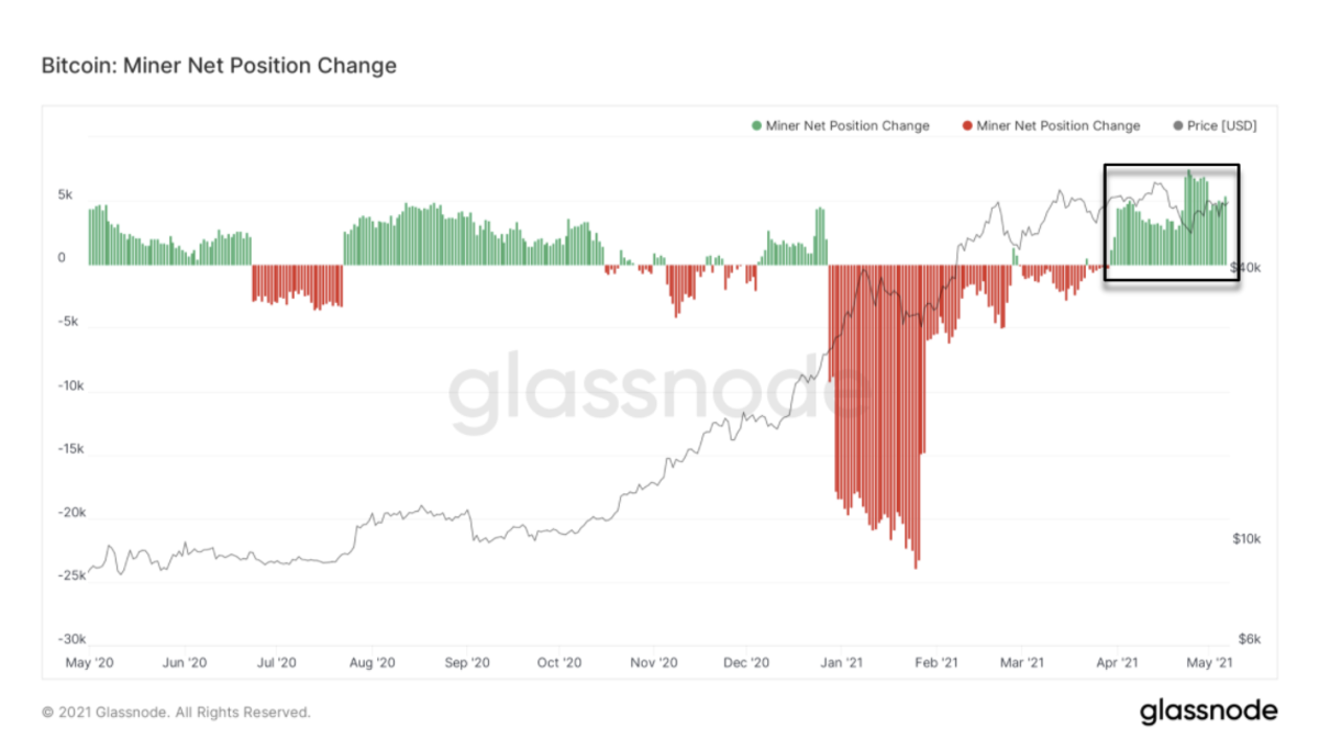 A deeper dive into bitcoin's fundamentals and recent market trends shows that the price bull run is nowhere near its top.