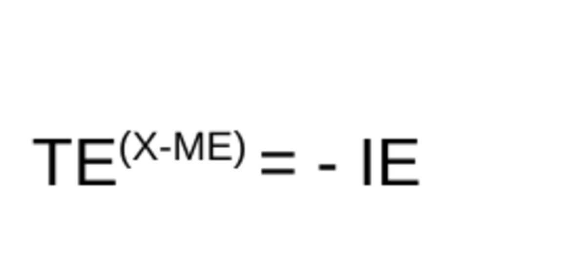 Equation tex-me = -ie monetary entropy information entropy