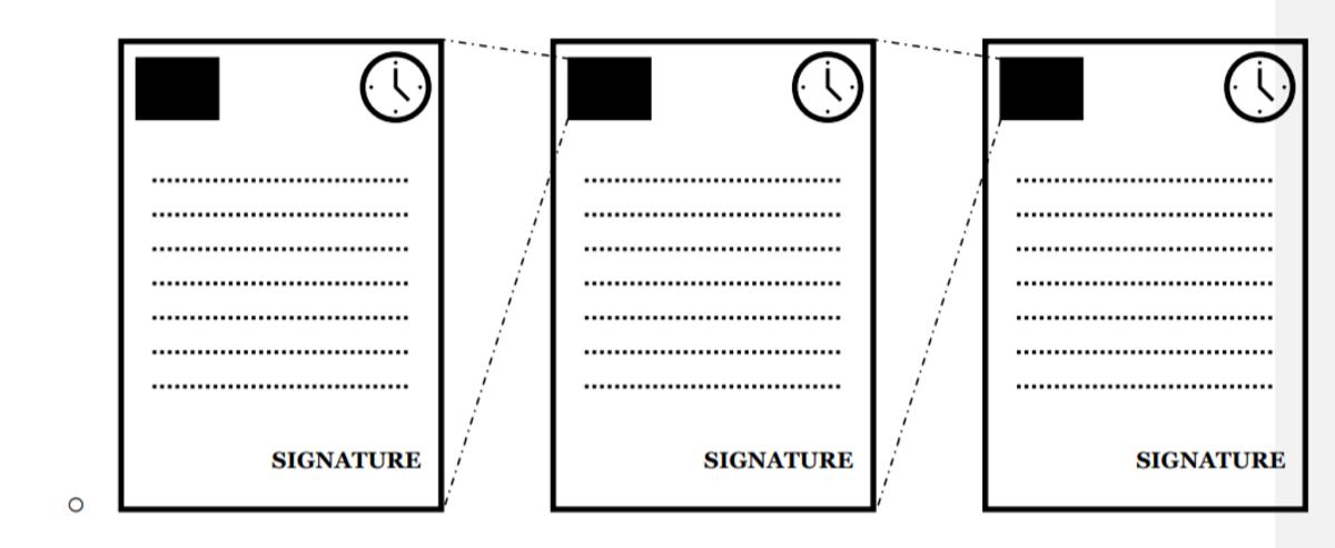 blockchain signature graphic image
