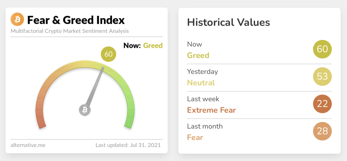 Figure 15: The Crypto Fear & Greed Index (source)