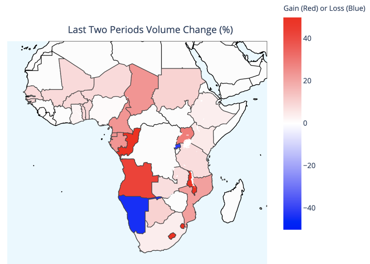 The vast majority of countries in Sub-Saharan Africa have traded more BTC in the most recent 30-day period than in the period before, indicated by shades of red in the chart. Source: UsefulTulips.