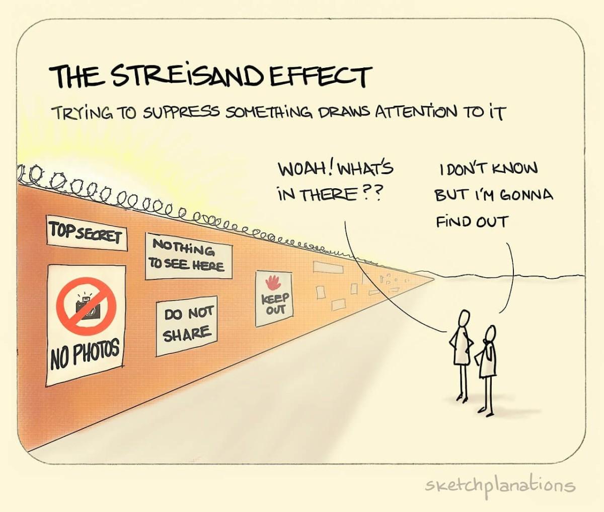https://sketchplanations.com/the-streisand-effect